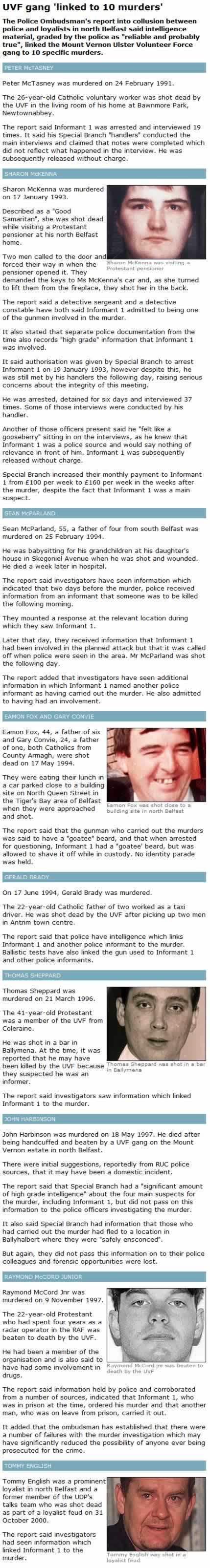 RUC/PSNI covered their agents Loyalist terrorist murderers